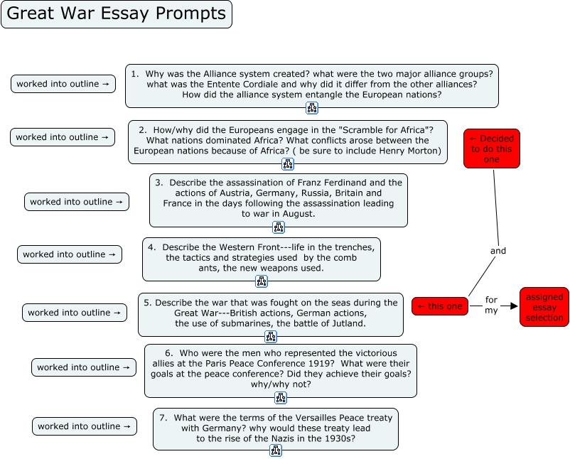 strategies war essay