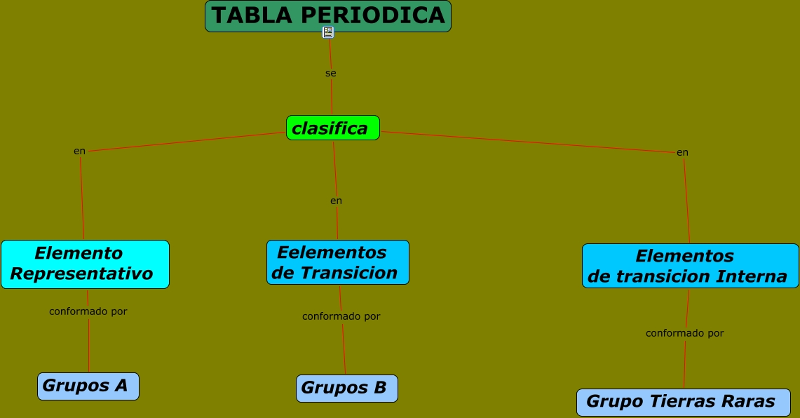 1fqs3dfpyiv24xqxi56itextihtmlrid1fqs70s43 1fjxkz3 100cpartnamehtmljpeg clasifica en elemento representativo elementos de transicion interna conformado por grupo tierras raras tabla periodica se clasifica urtaz Choice Image