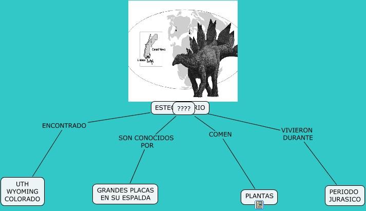 map p with Estegosaurio 20mio on 4596452286 besides 429249408213039925 besides 27g3p besides Home P 1 in addition Prozesslandkarte.