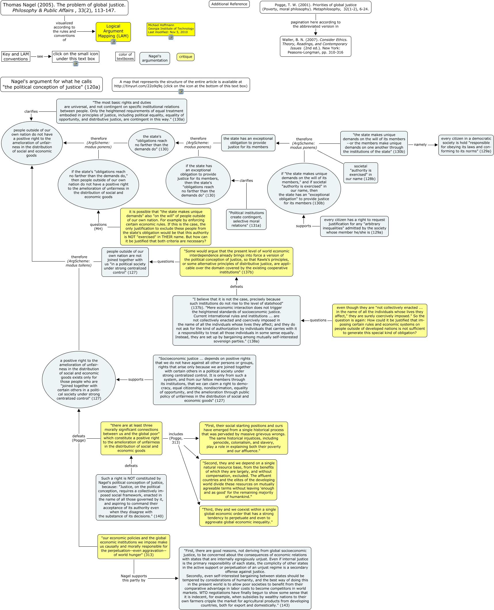 Nagel_2005_core-argument