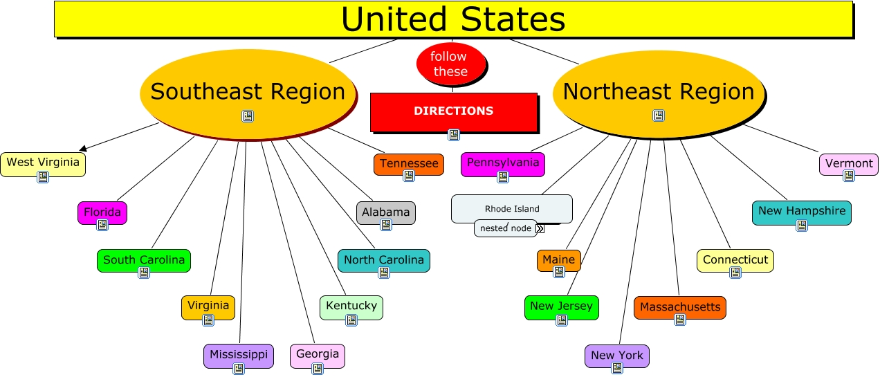 United States Region States - Southeast region of the us map