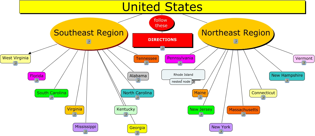 Copy of Copy of Copy (3) of United States Region States