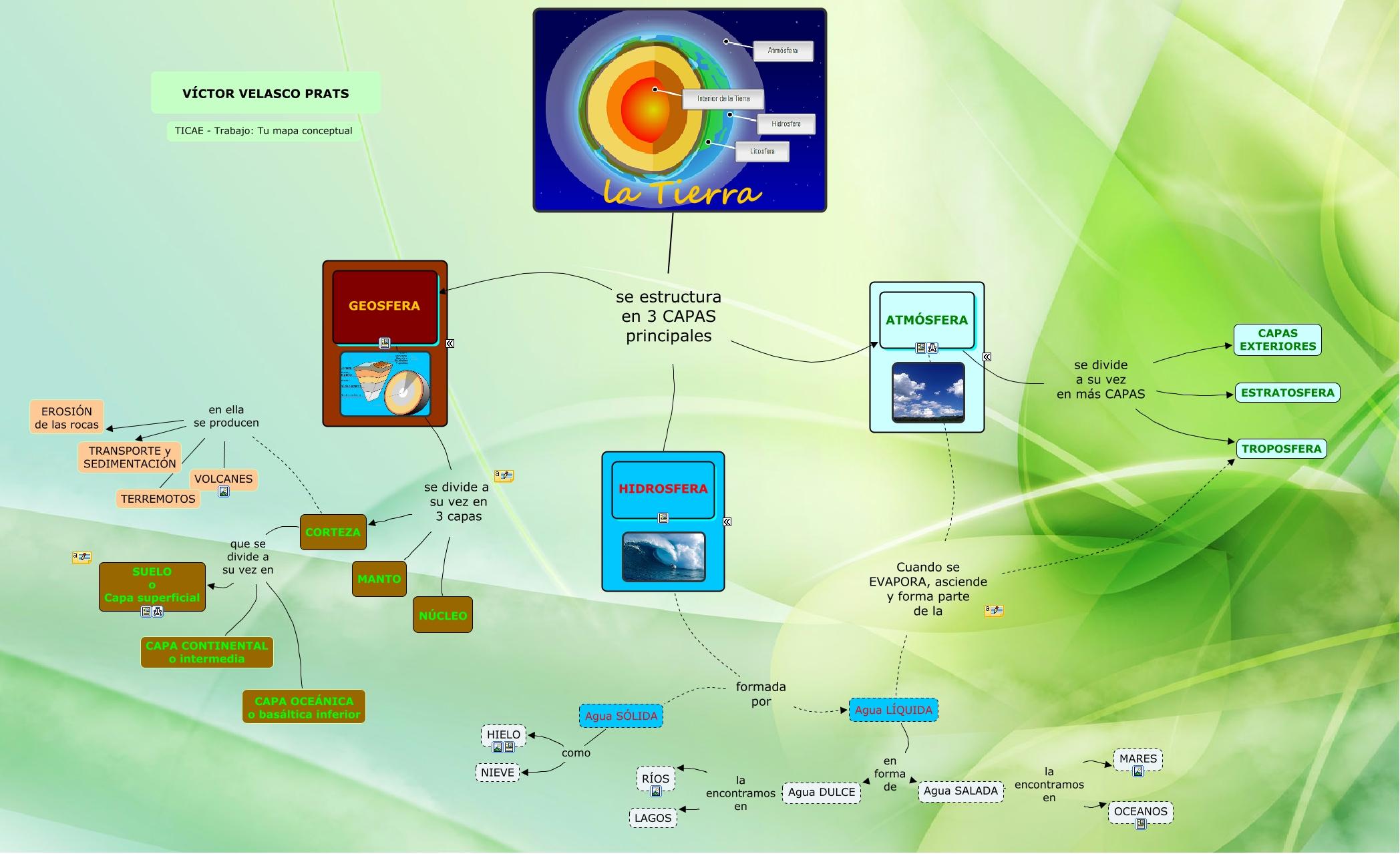 Ticae Mi Mapa Conceptual Estructura De La Tierra