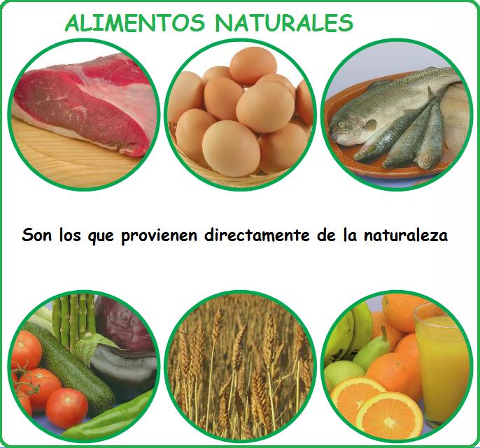 Ihmc public cmaps 2 - Alimentos adelgazantes naturales ...
