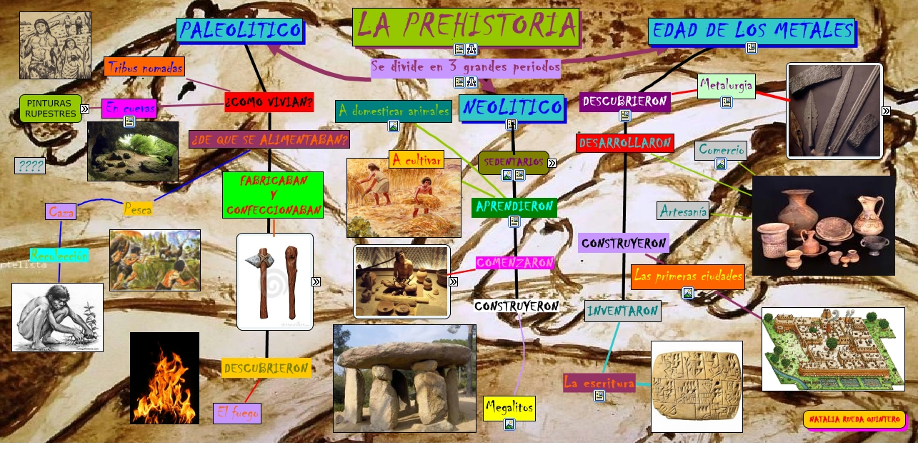 Tic laprehistoria natalia la prehistoria - Pintura para metales ...