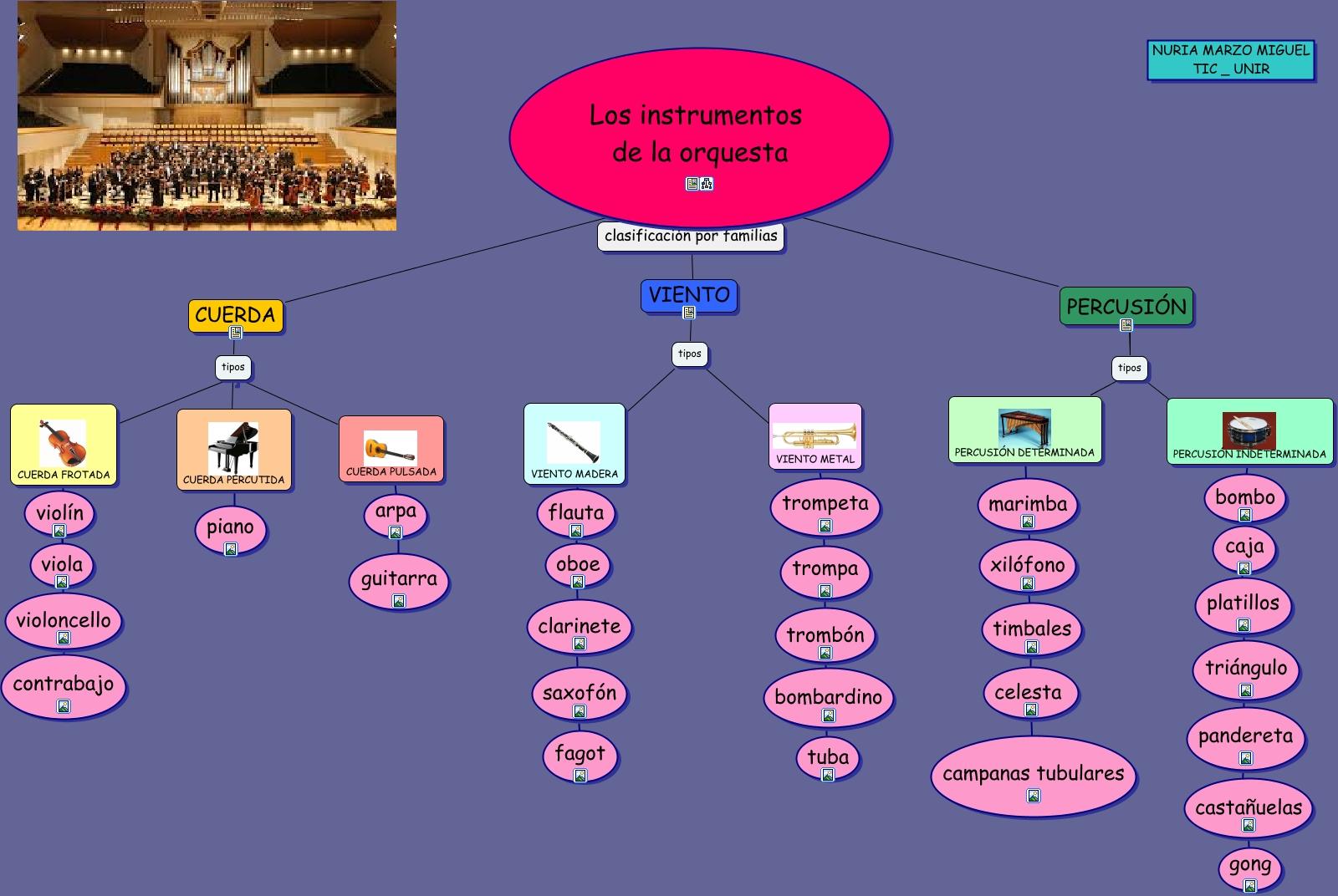 Los instrumentos musicales unir - Tipos de cuerdas ...