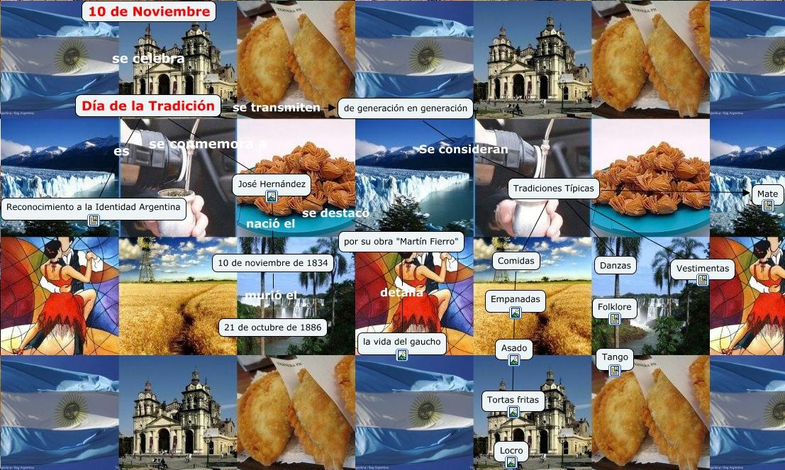 D a de la tradici n for Argentine cuisine culture
