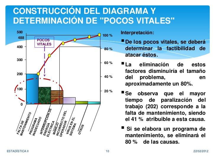 Ihmc public cmaps 2 diagrama de pareto 10 728g ccuart Images