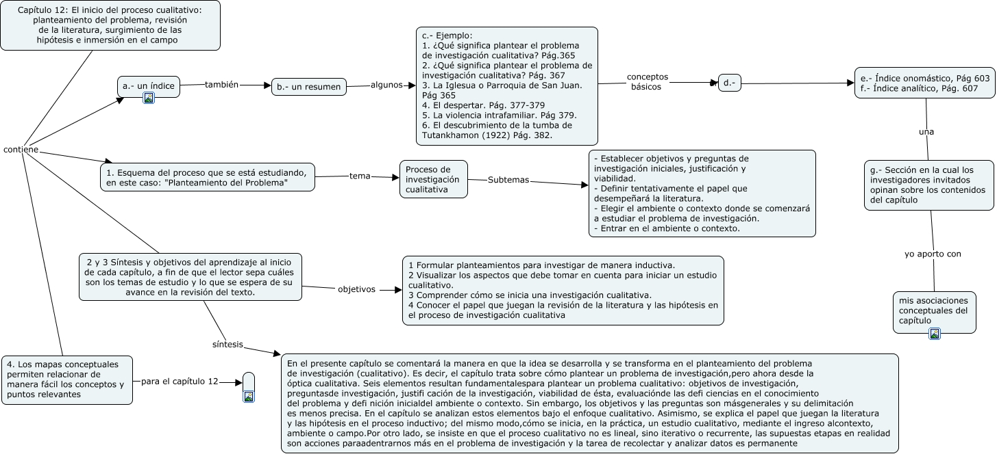 Estructura Pedagógica Del Capítulo 12