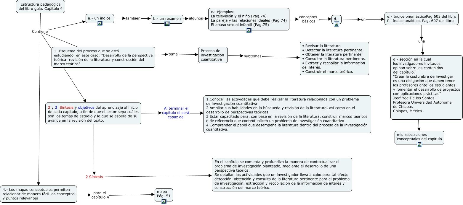 Estructura Pedagógica Capítulo 4